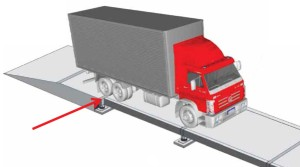 Prevent Truck Scale Fraud