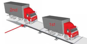 Preventing Truck Scale Fraud